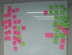 Red and green post-its confused in a project retrospective.  cultural differences were forgotten